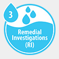 Remedial Investigations by RI: Step 3